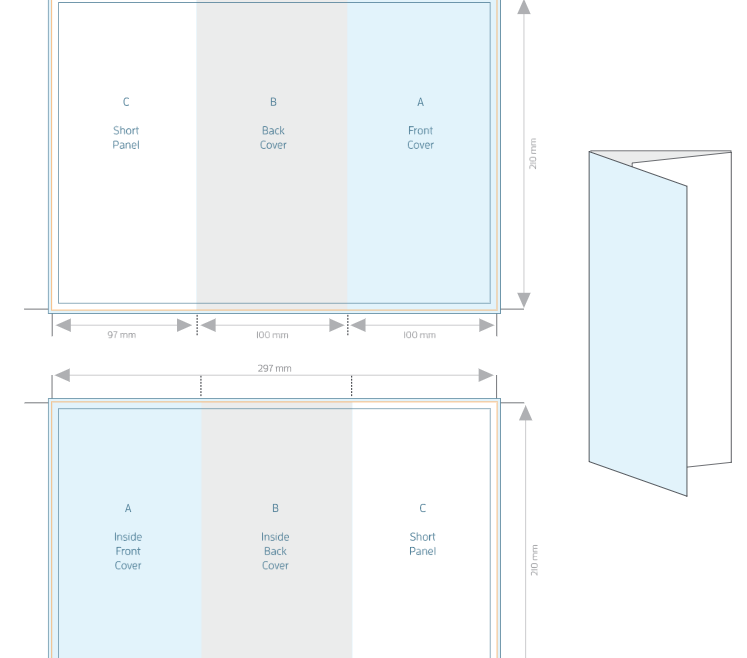 A Tri Fold Brochure Template Allprinting Brisbane - A4 tri fold brochure template